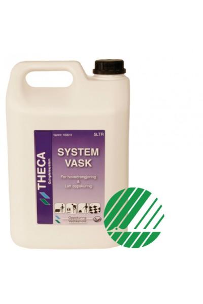 Theca Systemvask